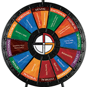 Traits of Well-being Wheel - Native Graphics Only
