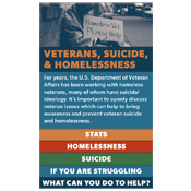 Veterans. Suicide, and Homelessness Edu-Tabs
